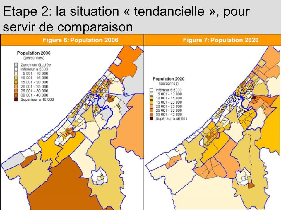 Etape 2: la situation « tendancielle », pour servir de comparaison