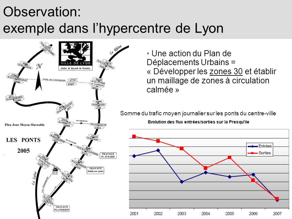 Observation: exemple dans l'hypercentre de Lyon