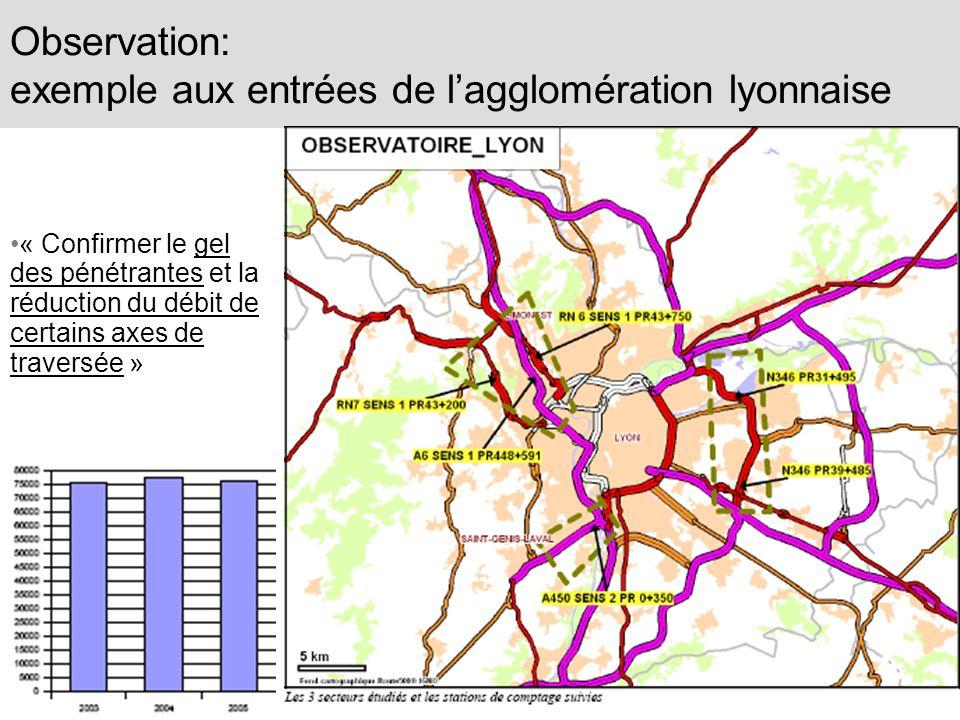 Observation: exemple aux entrées de l'agglomération lyonnaise