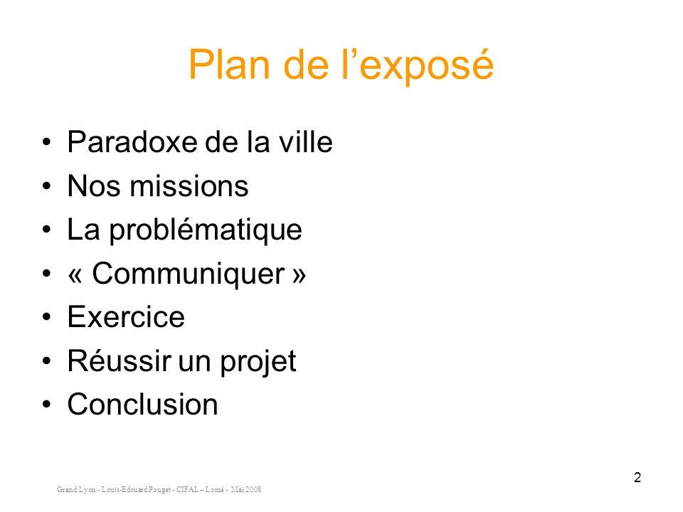 Plan de l'exposé Paradoxe de la ville Nos missions La problématique