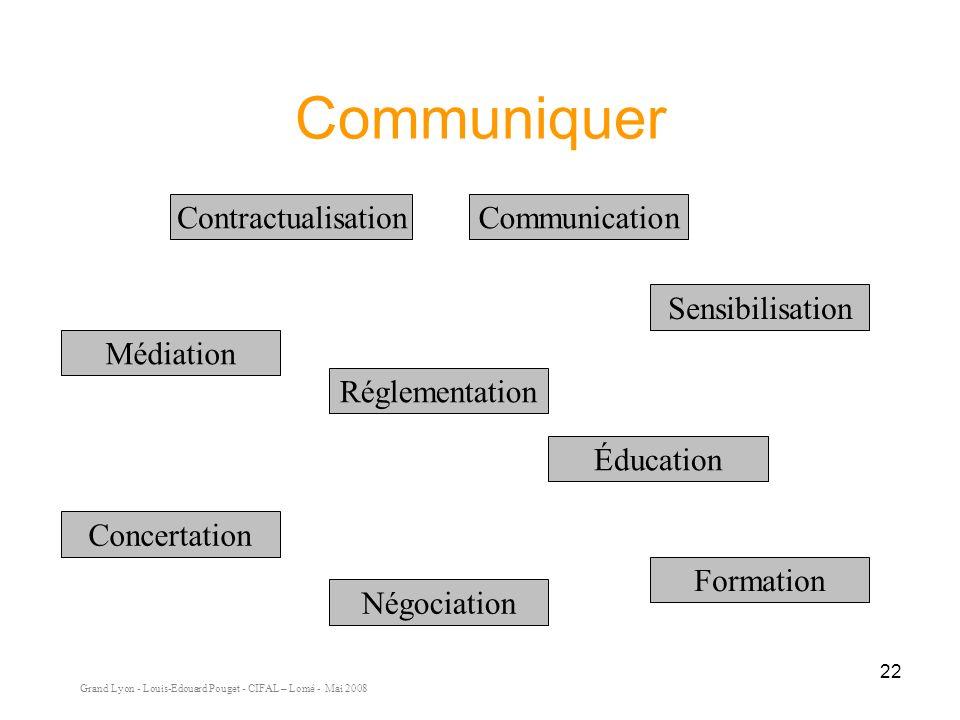 Communiquer Contractualisation Communication Sensibilisation Médiation