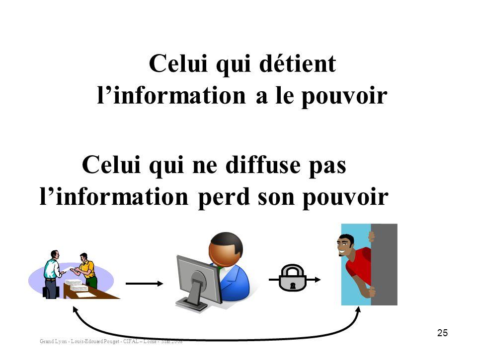 Celui qui détient l'information a le pouvoir