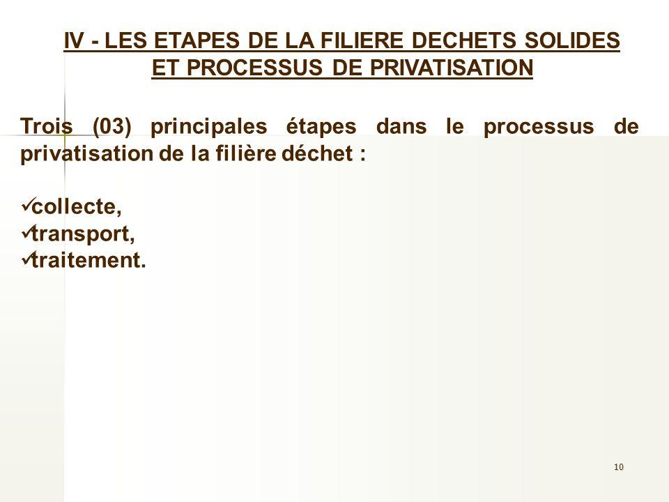 IV - LES ETAPES DE LA FILIERE DECHETS SOLIDES ET PROCESSUS DE PRIVATISATION
