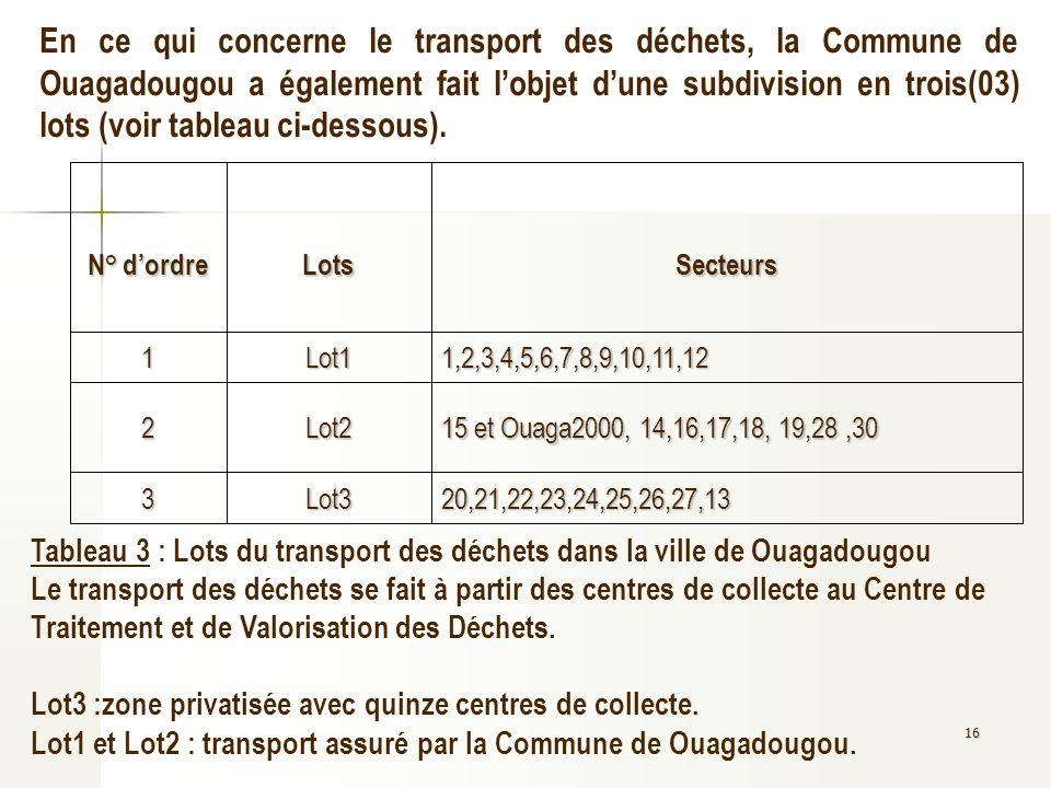 En ce qui concerne le transport des déchets, la Commune de Ouagadougou a également fait l'objet d'une subdivision en trois(03) lots (voir tableau ci-dessous).