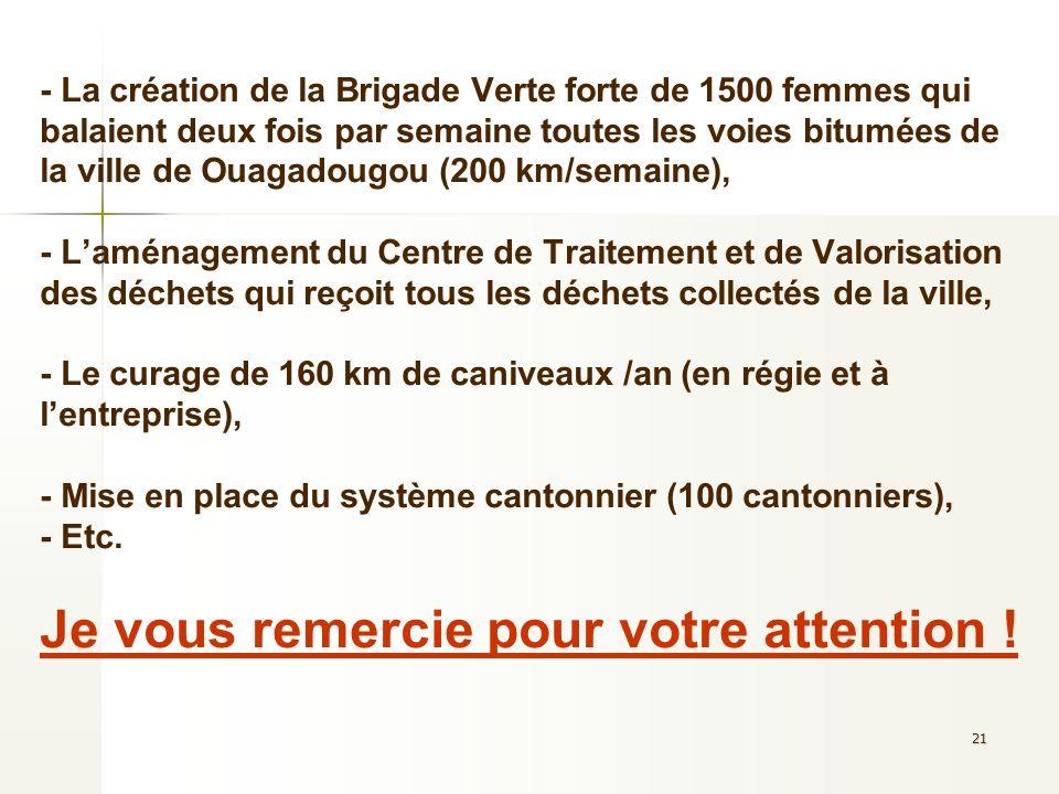 - La création de la Brigade Verte forte de 1500 femmes qui balaient deux fois par semaine toutes les voies bitumées de la ville de Ouagadougou (200 km/semaine), - L'aménagement du Centre de Traitement et de Valorisation des déchets qui reçoit tous les déchets collectés de la ville, - Le curage de 160 km de caniveaux /an (en régie et à l'entreprise), - Mise en place du système cantonnier (100 cantonniers), - Etc.