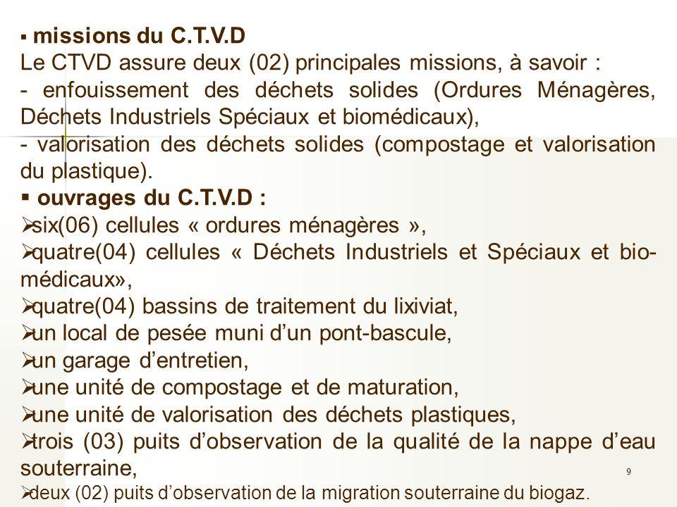 Le CTVD assure deux (02) principales missions, à savoir :