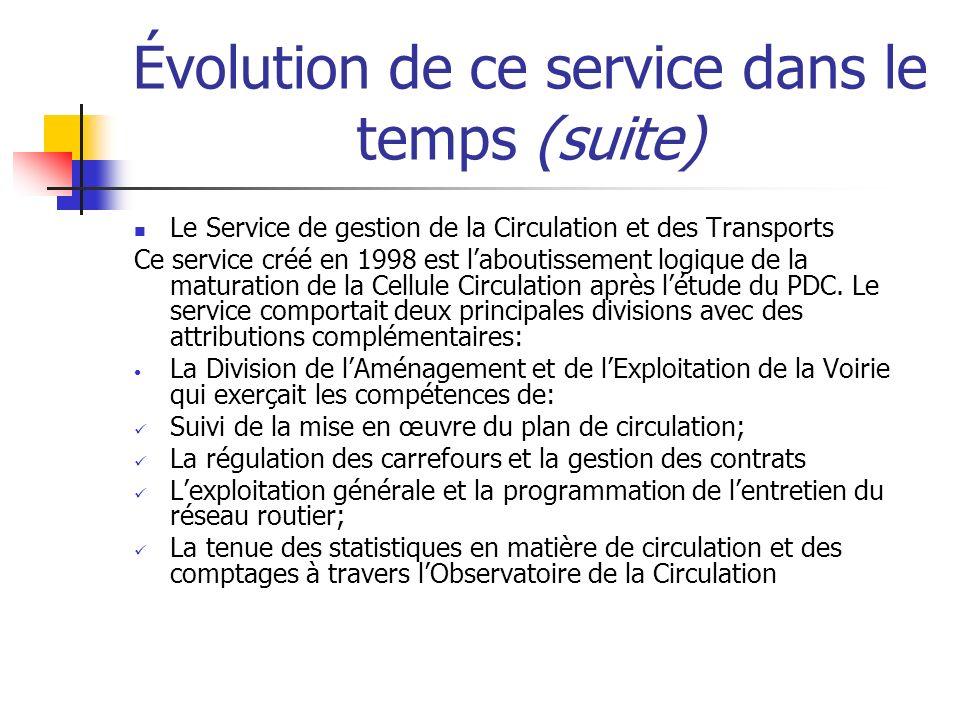 Évolution de ce service dans le temps (suite)