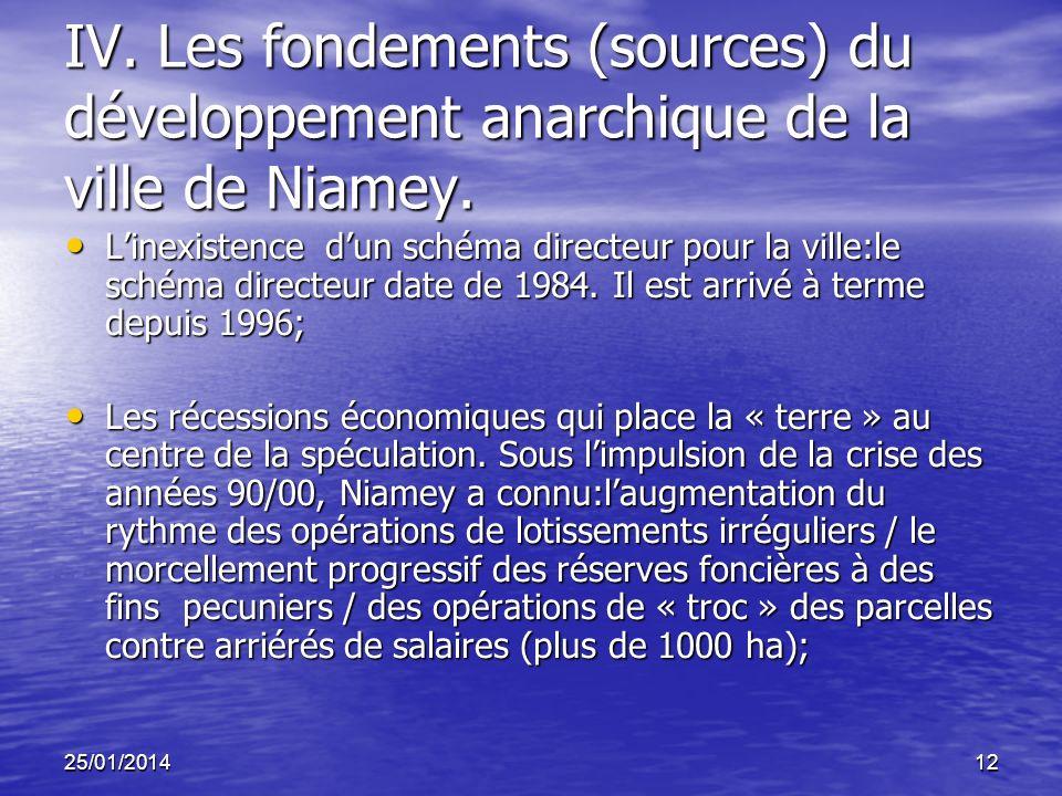 IV. Les fondements (sources) du développement anarchique de la ville de Niamey.