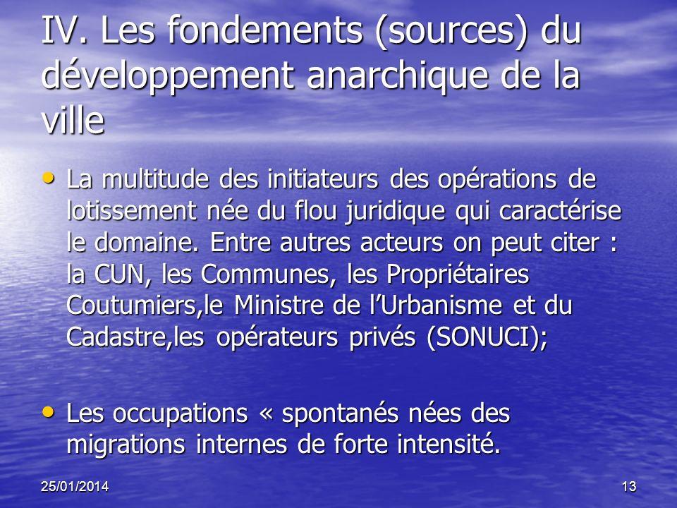 IV. Les fondements (sources) du développement anarchique de la ville