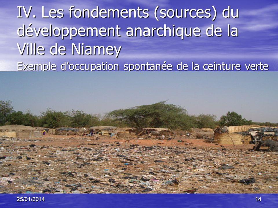 IV. Les fondements (sources) du développement anarchique de la Ville de Niamey