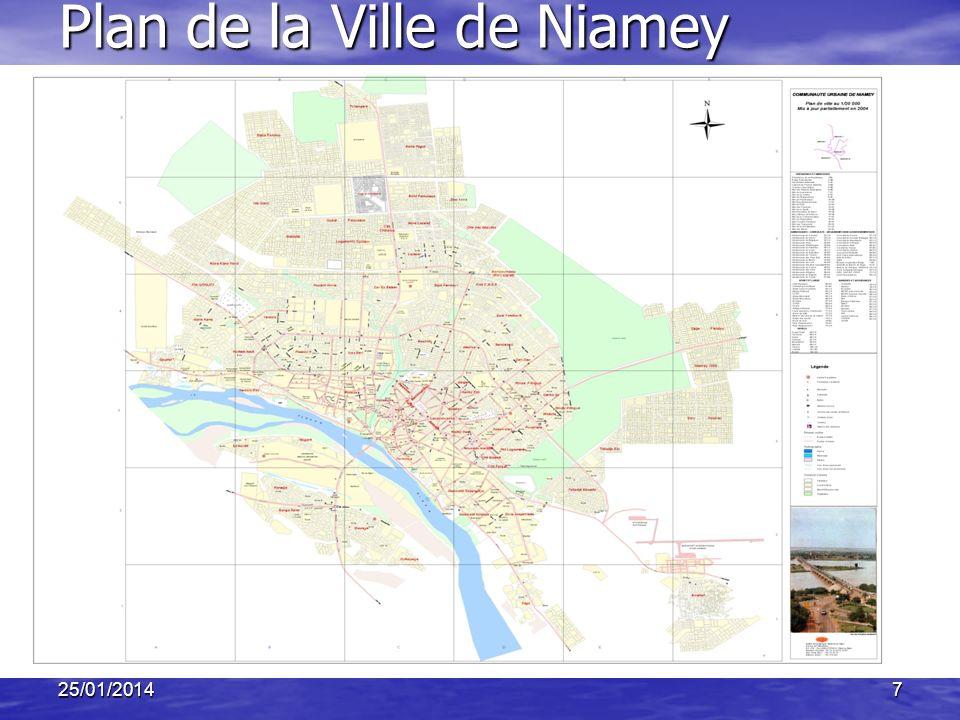 Plan de la Ville de Niamey