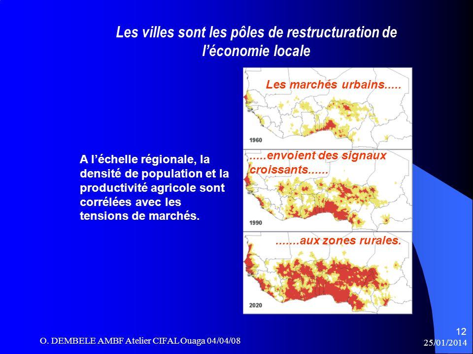 Les villes sont les pôles de restructuration de l'économie locale