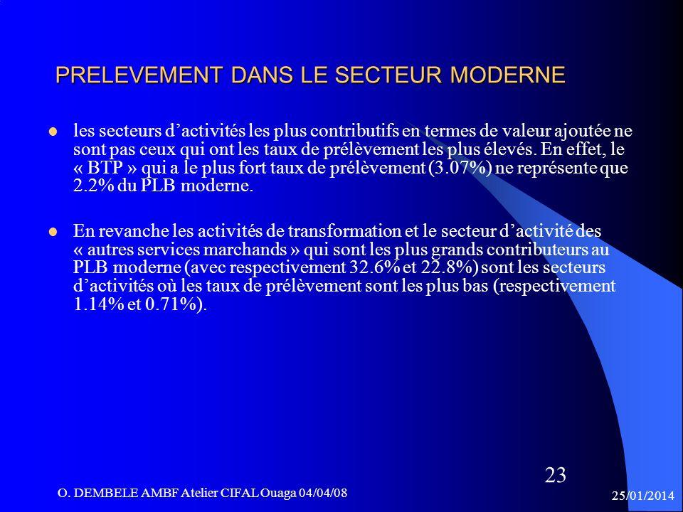 PRELEVEMENT DANS LE SECTEUR MODERNE