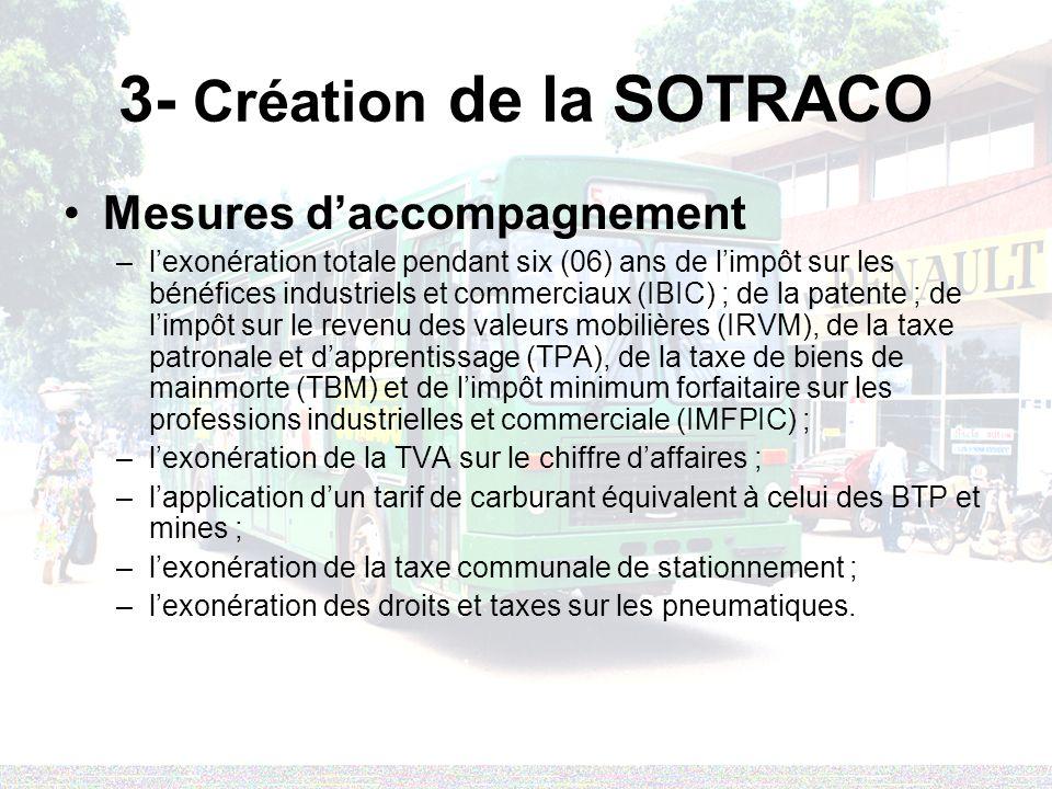 3- Création de la SOTRACO
