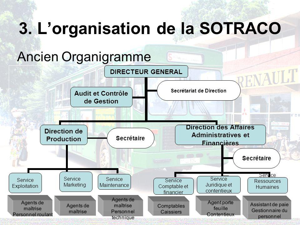 3. L'organisation de la SOTRACO