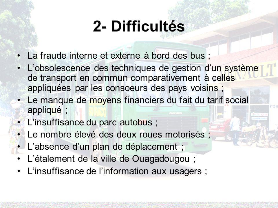 2- Difficultés La fraude interne et externe à bord des bus ;