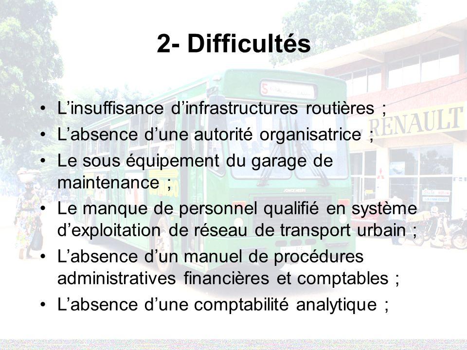 2- Difficultés L'insuffisance d'infrastructures routières ;