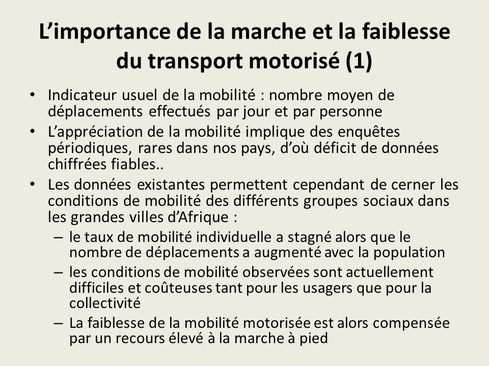L'importance de la marche et la faiblesse du transport motorisé (1)