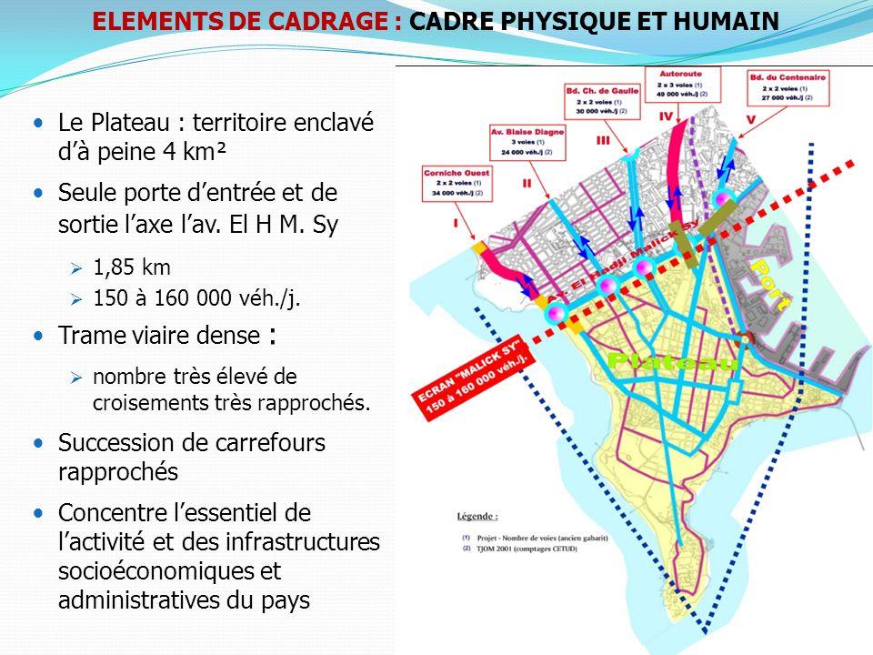 ELEMENTS DE CADRAGE : CADRE PHYSIQUE ET HUMAIN
