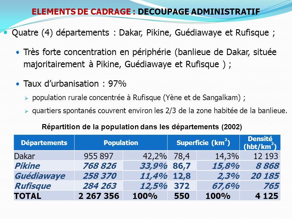 ELEMENTS DE CADRAGE : DECOUPAGE ADMINISTRATIF