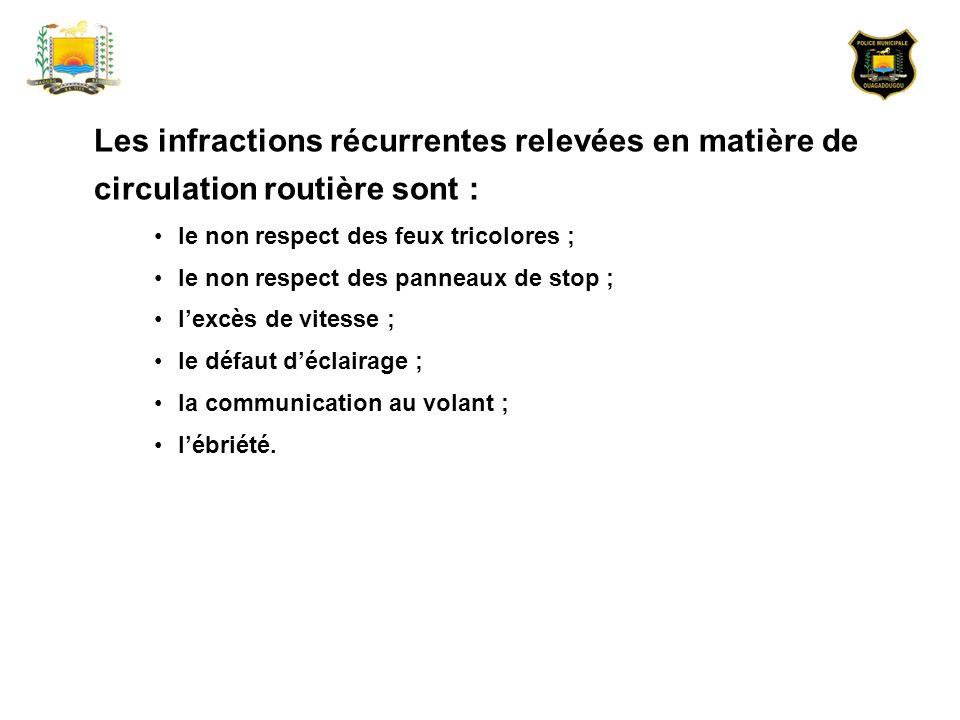 Les infractions récurrentes relevées en matière de circulation routière sont :