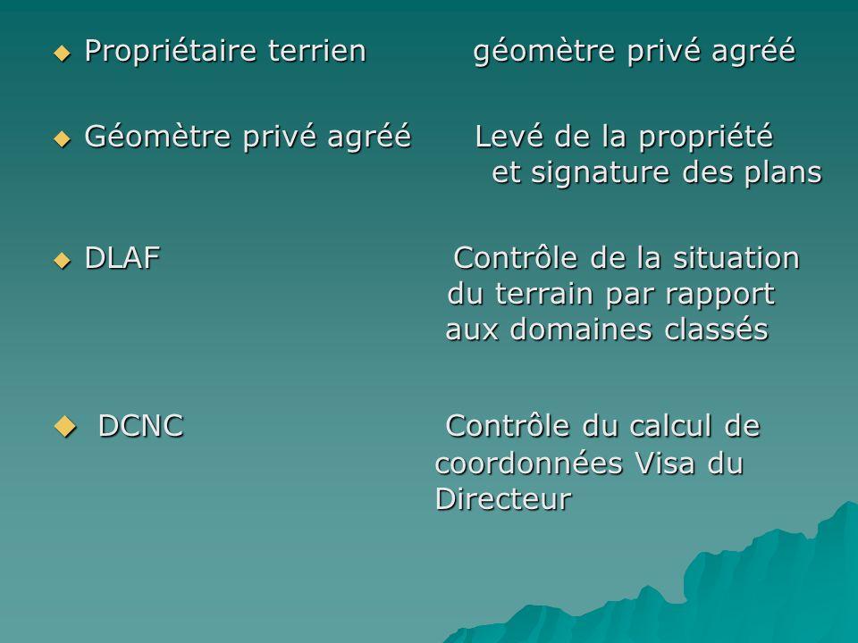 DCNC Contrôle du calcul de coordonnées Visa du Directeur