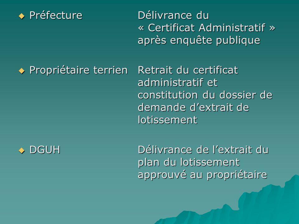 Préfecture. Délivrance du. « Certificat Administratif »