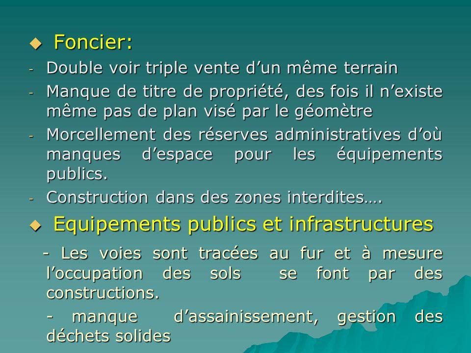 Foncier: Equipements publics et infrastructures