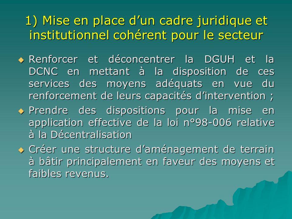 1) Mise en place d'un cadre juridique et institutionnel cohérent pour le secteur