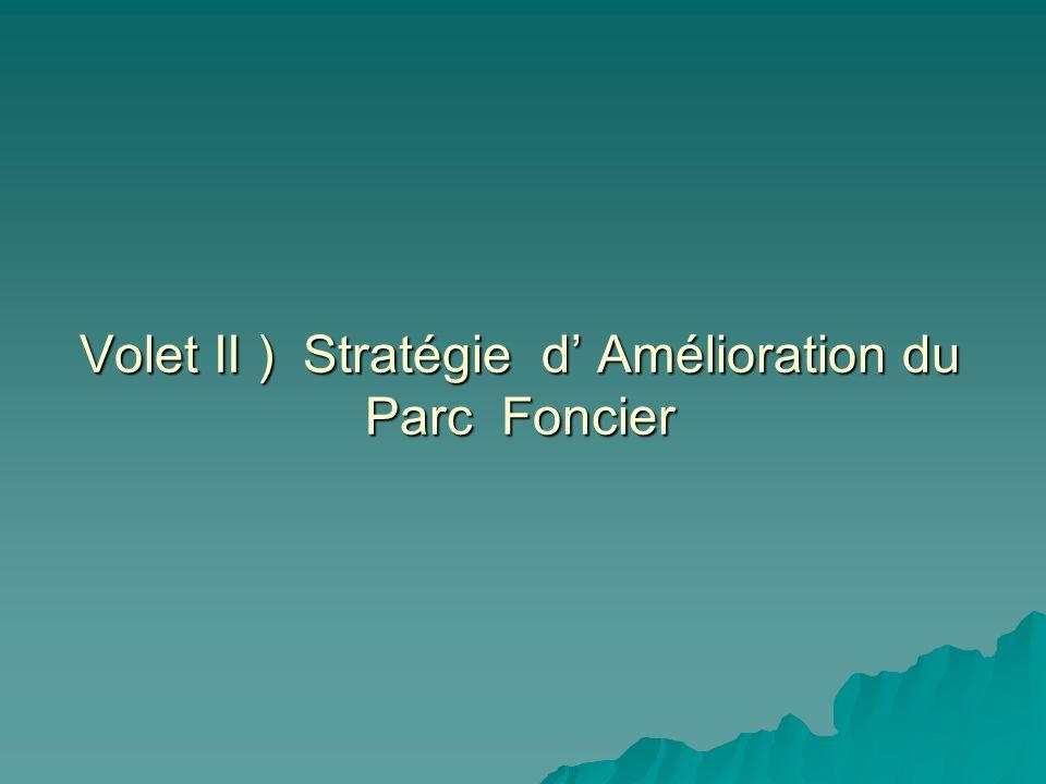 Volet II ) Stratégie d' Amélioration du Parc Foncier