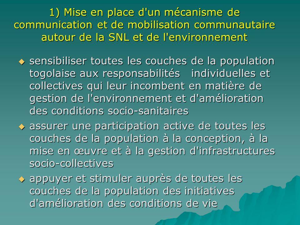 1) Mise en place d un mécanisme de communication et de mobilisation communautaire autour de la SNL et de l environnement