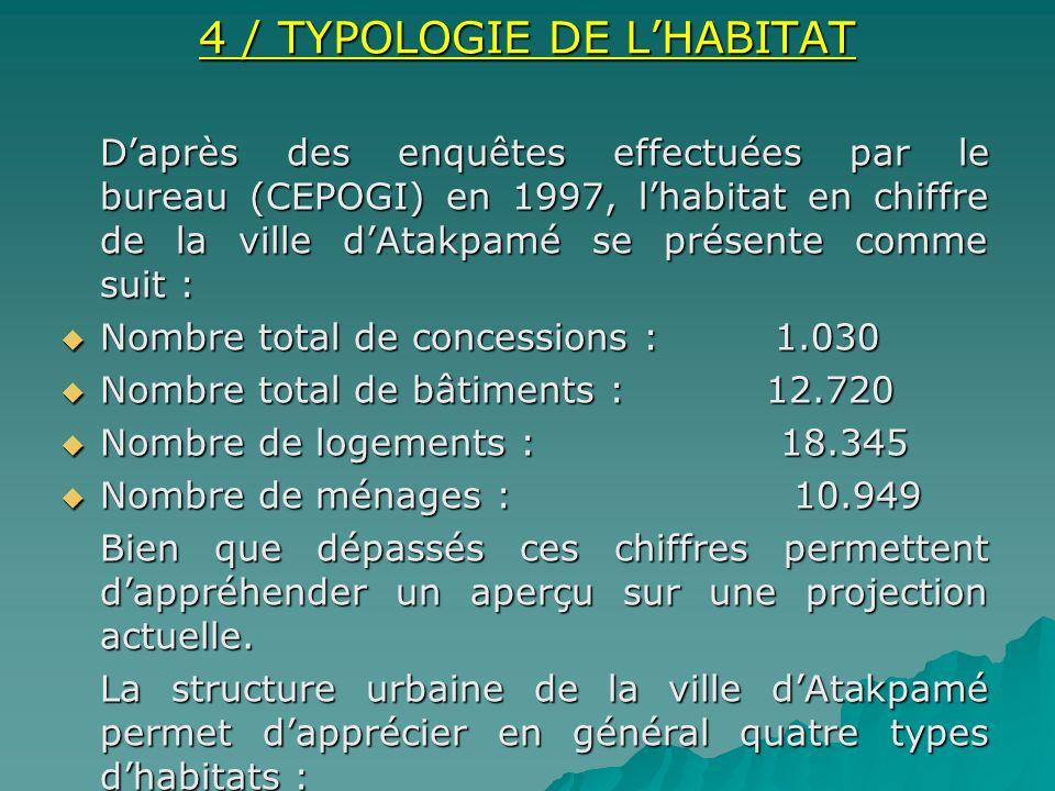 4 / TYPOLOGIE DE L'HABITAT