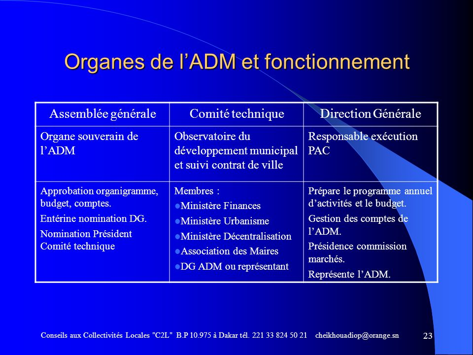 Organes de l'ADM et fonctionnement