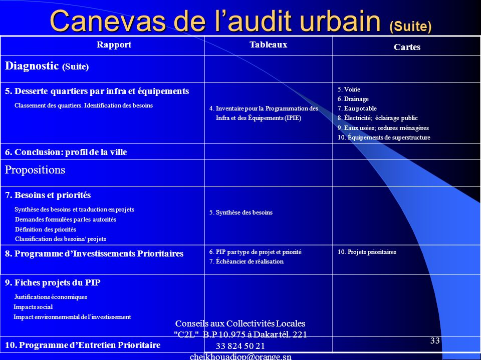 Canevas de l'audit urbain (Suite)
