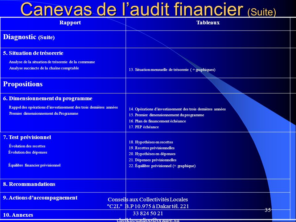 Canevas de l'audit financier (Suite)