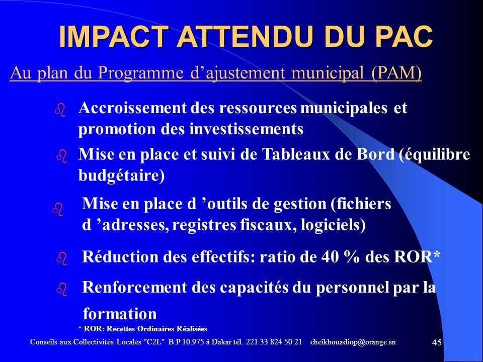 IMPACT ATTENDU DU PAC Au plan du Programme d'ajustement municipal (PAM) Accroissement des ressources municipales et promotion des investissements.