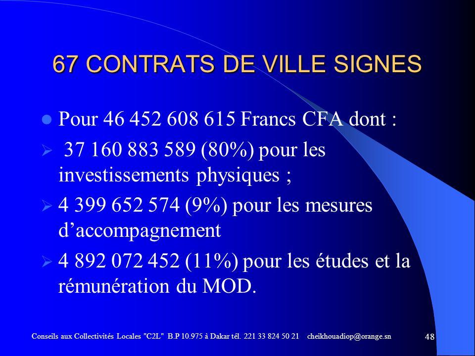 67 CONTRATS DE VILLE SIGNES