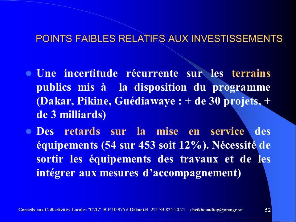POINTS FAIBLES RELATIFS AUX INVESTISSEMENTS
