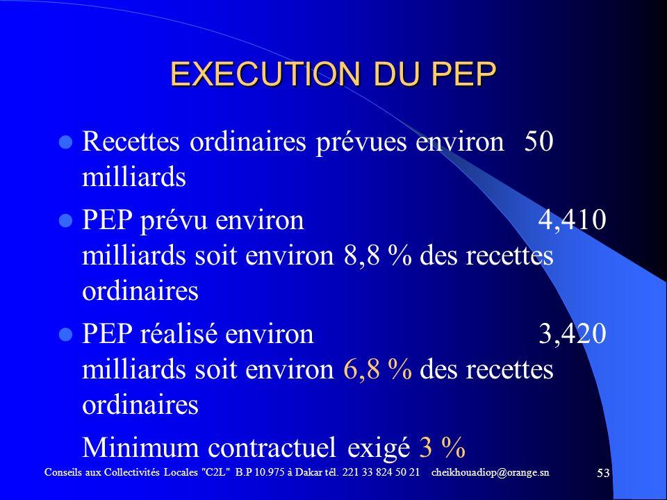 EXECUTION DU PEP Recettes ordinaires prévues environ 50 milliards