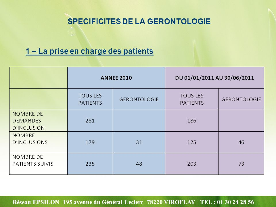 SPECIFICITES DE LA GERONTOLOGIE