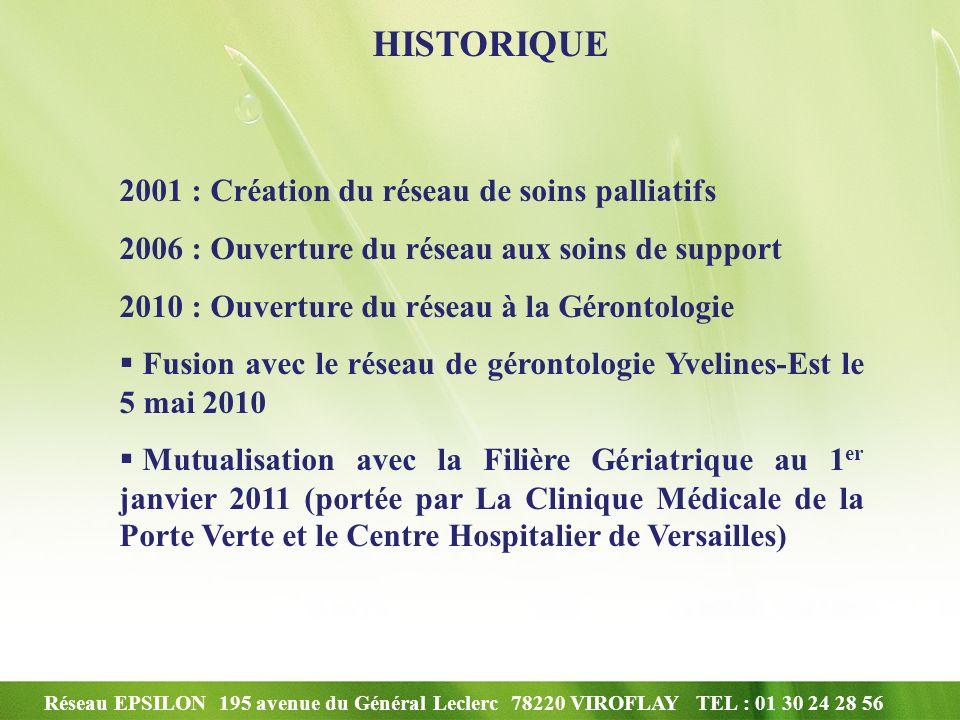 HISTORIQUE 2001 : Création du réseau de soins palliatifs