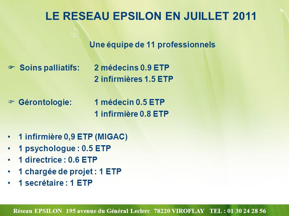 LE RESEAU EPSILON EN JUILLET 2011 Une équipe de 11 professionnels