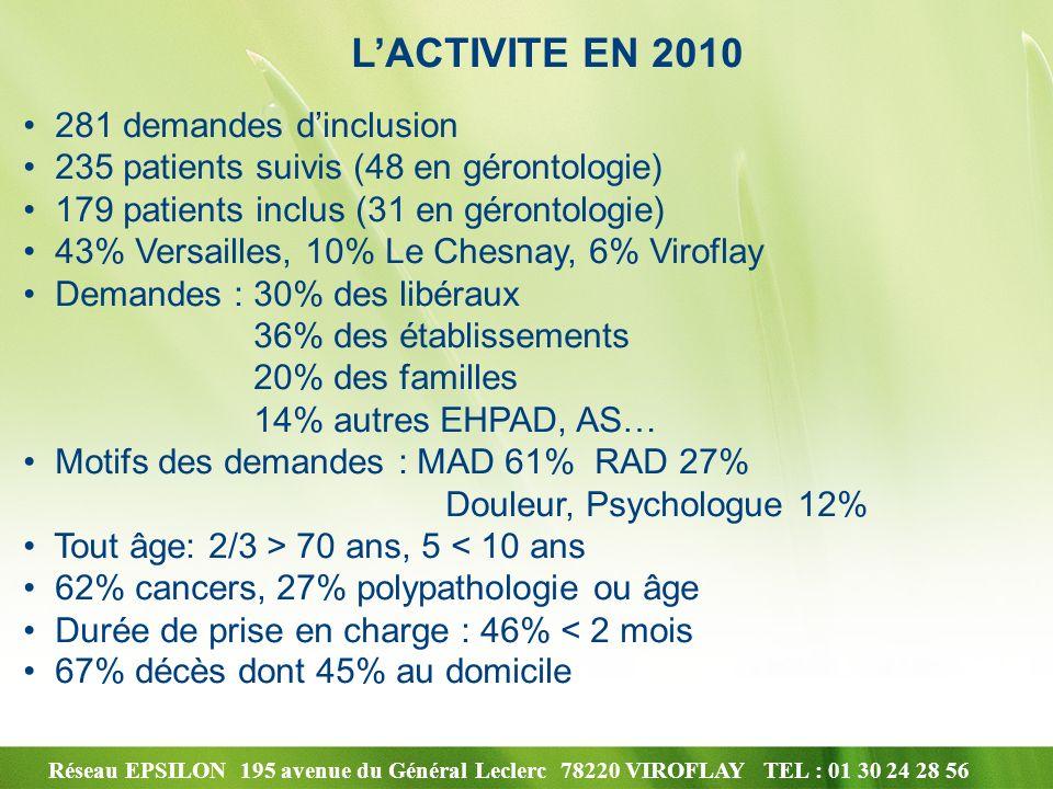 L'ACTIVITE EN 2010 281 demandes d'inclusion