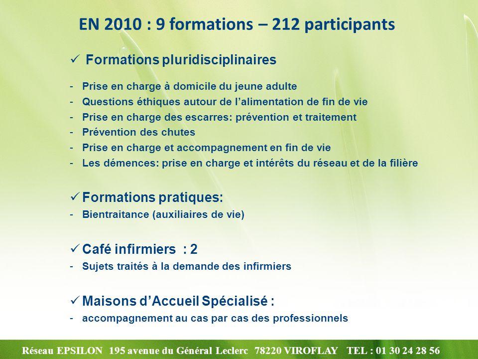 EN 2010 : 9 formations – 212 participants