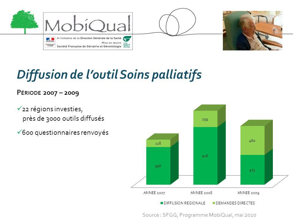 Diffusion de l'outil Soins palliatifs