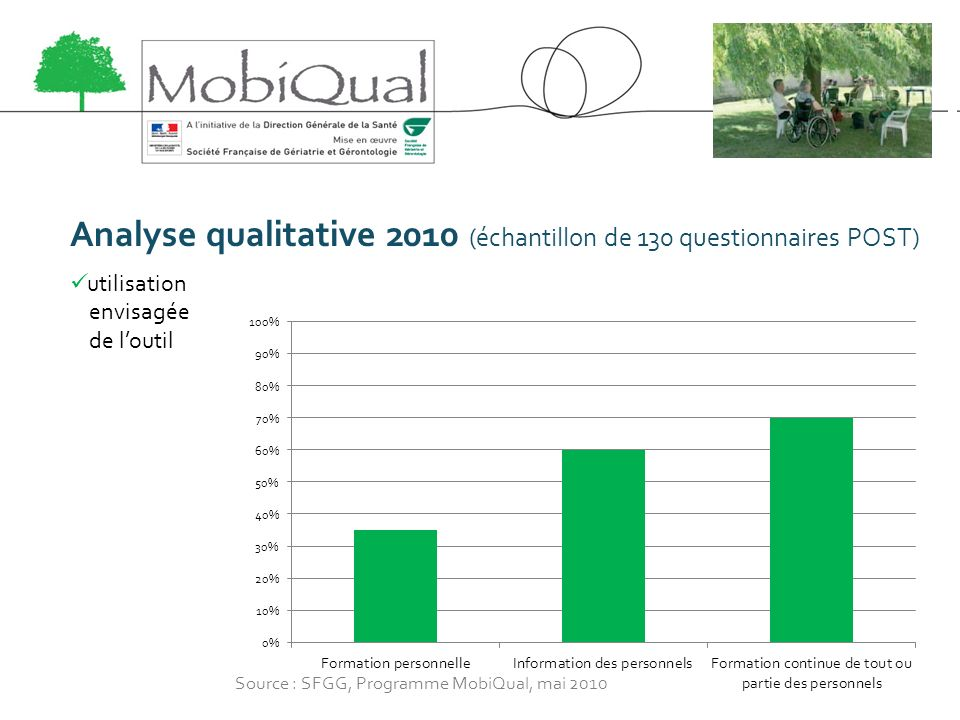 Analyse qualitative 2010 (échantillon de 130 questionnaires POST)