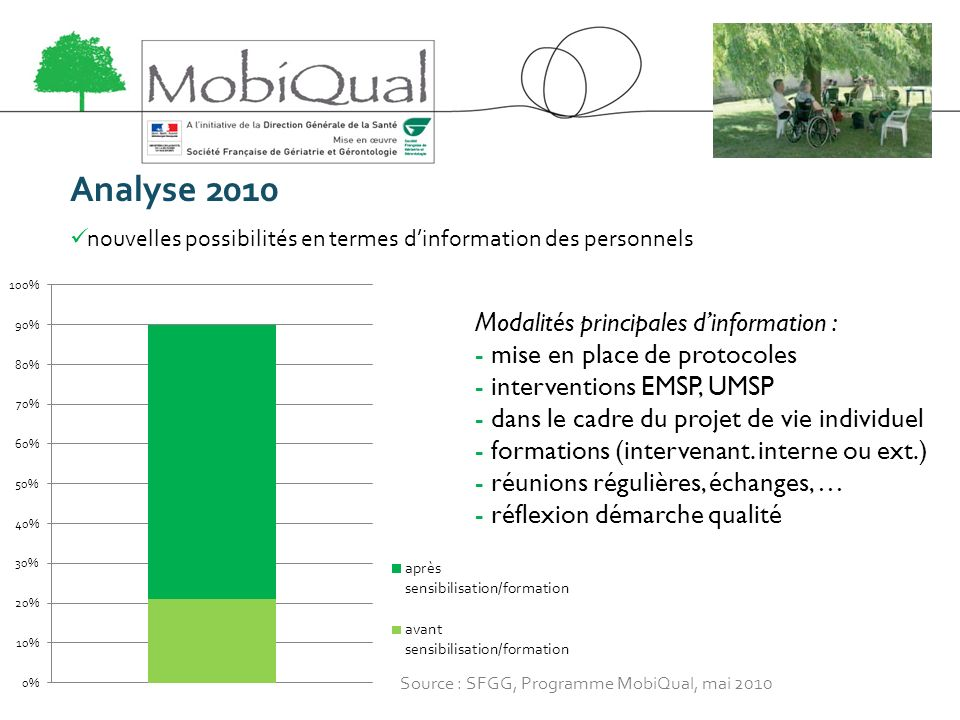 Analyse 2010 Modalités principales d'information :