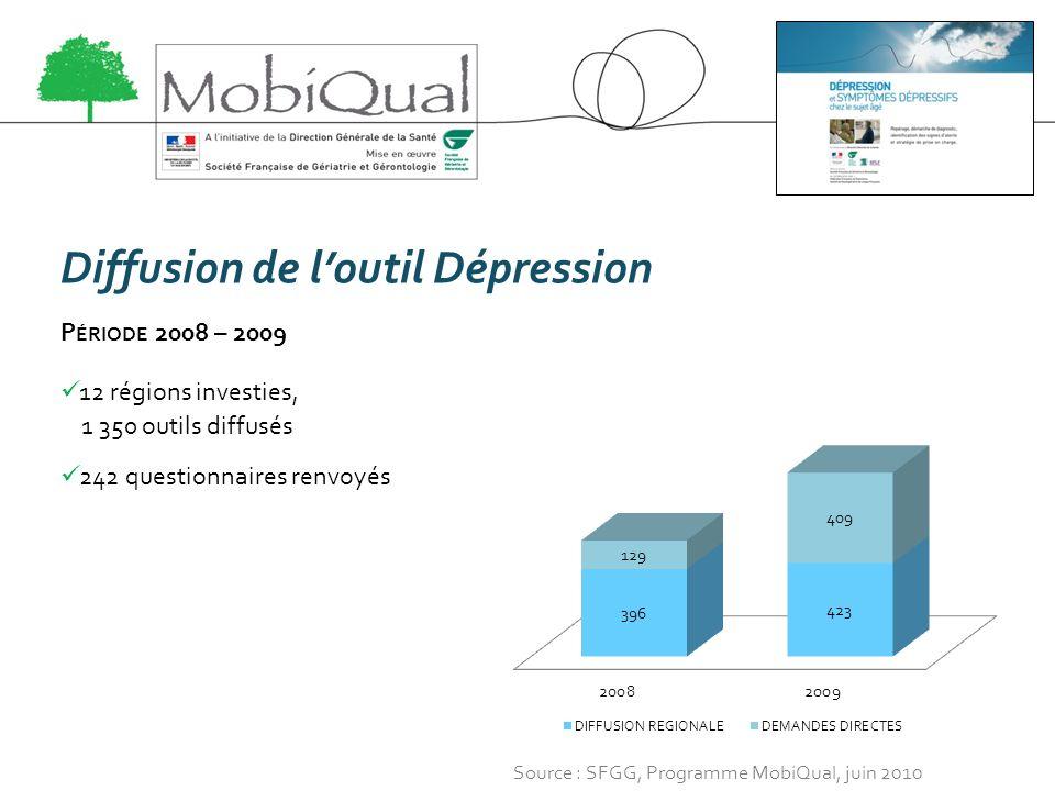 Diffusion de l'outil Dépression
