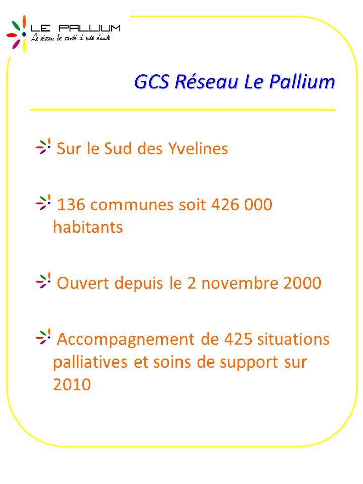 GCS Réseau Le Pallium Sur le Sud des Yvelines