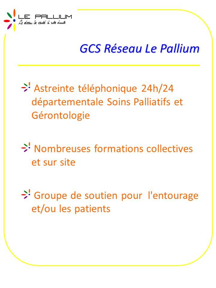 GCS Réseau Le Pallium Astreinte téléphonique 24h/24 départementale Soins Palliatifs et Gérontologie.